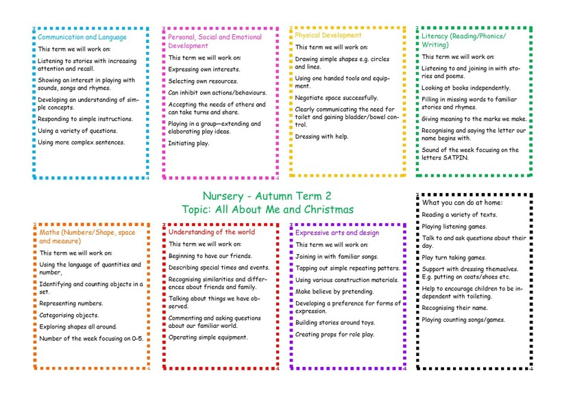 Autumn 2 curriculum overview nursery