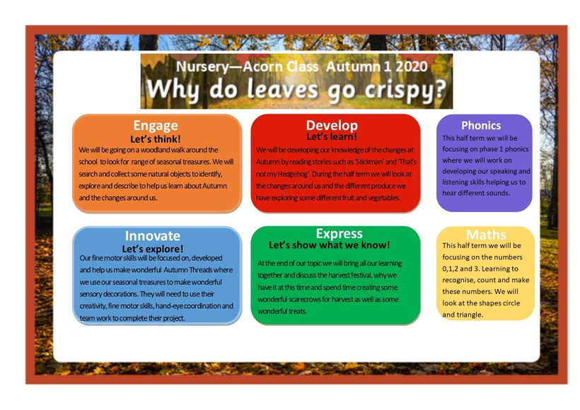 Why do leaves go crispy termly overview2