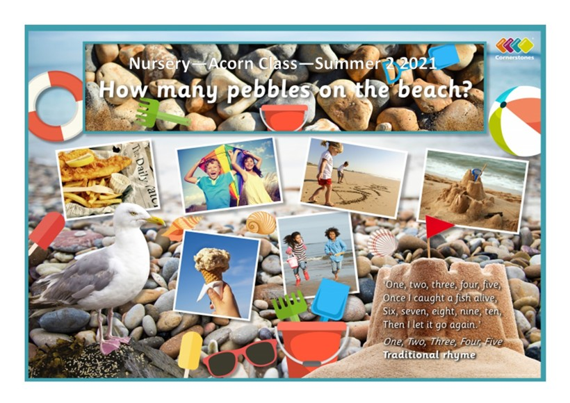How many pebbles on the beach termly overview